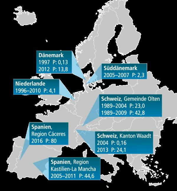 Abb. 1: Prävalenz der EoE in Europa